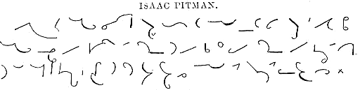 From the 1897 book Eclectic Shorthand by Cross. Scanned by Marlow4 and placed in public domain. It shows shorthand method of Isaac Pitman. Photo by Cross via Wikimedia Commons