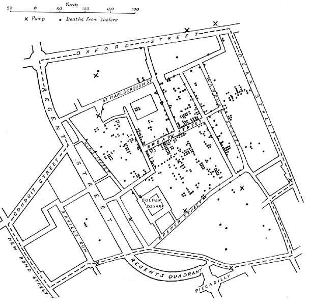 A variant of the original map drawn by Dr. John Snow (1813-1858), a British physician who is one of the founders of medical epidemiology, showing cases of cholera in the London epidemics of 1854, clustered around the locations of water pumps. Photo via Wikimedia Commons